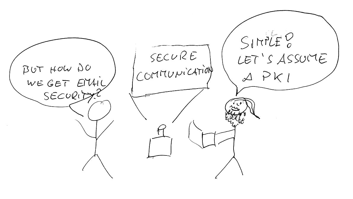 "(Cartoon: Two security experts. ""But how do we get e-mail security?"" ""Let's assume a PKI."")"